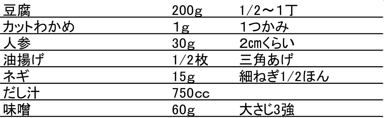 wakame材料